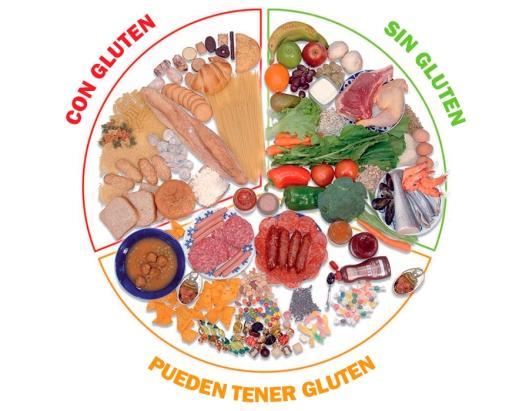 gluten 2